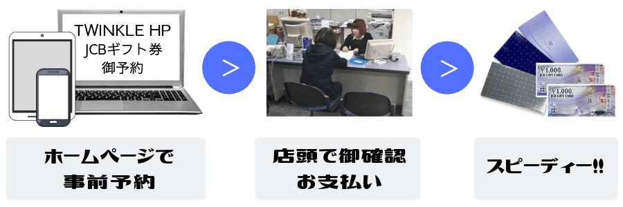 JCBギフト券予約